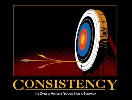 Consistent Action Creates Consistent Results