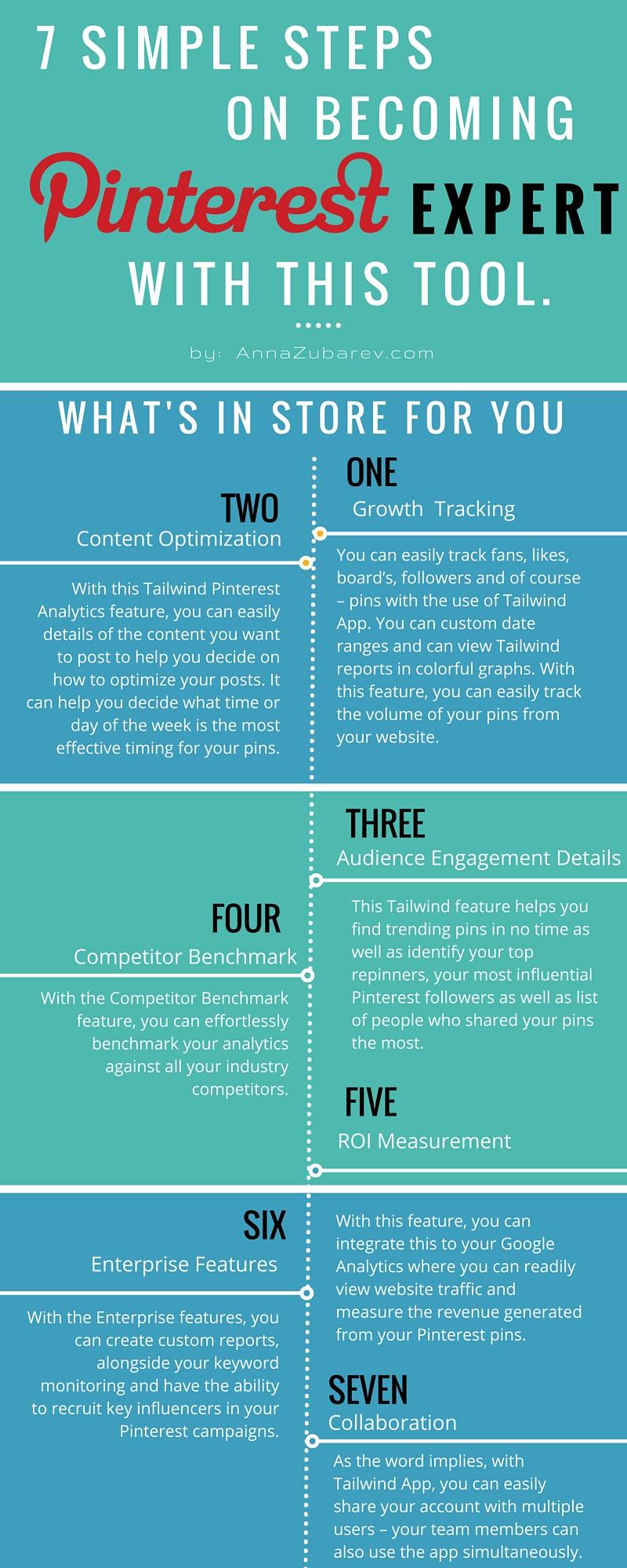 7 Simple Steps on Becoming A Pinterest Expert. via @annazubarev #Infographic.