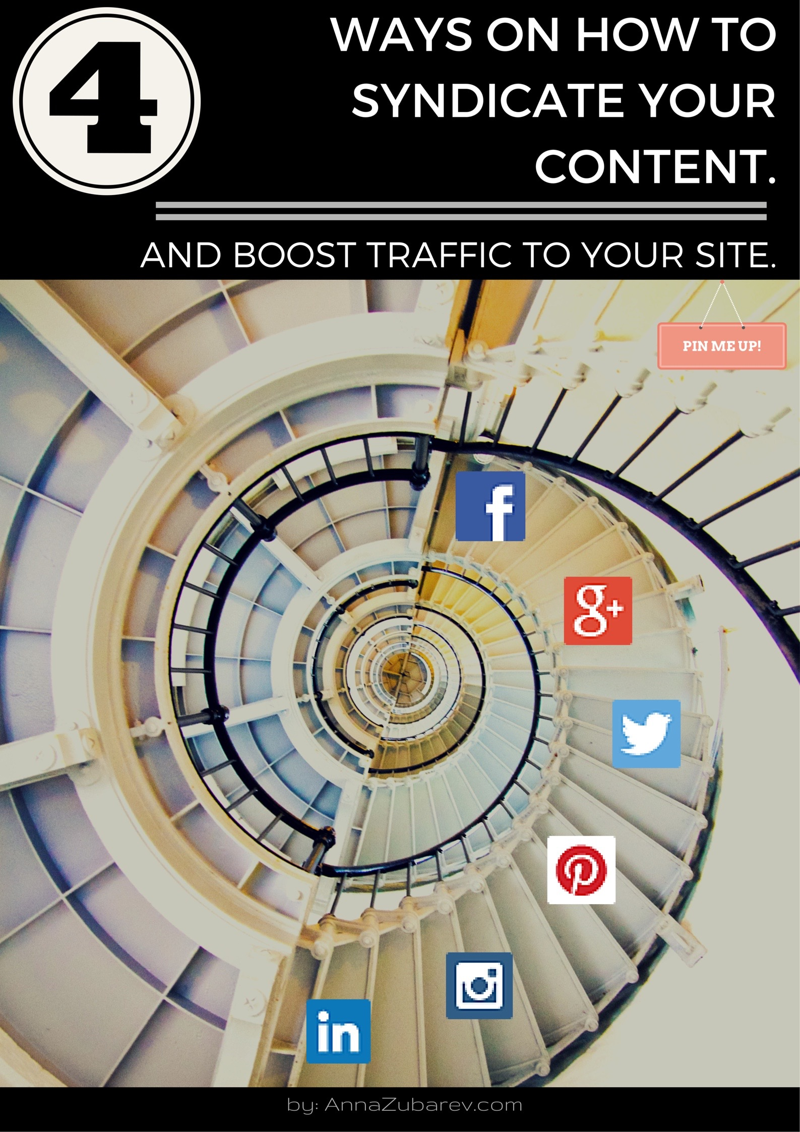 Ways on How to Syndicate Your Content and Boost Traffic to Your Site. #ContentMarketing #ContentStrategy #socialmediastrategy