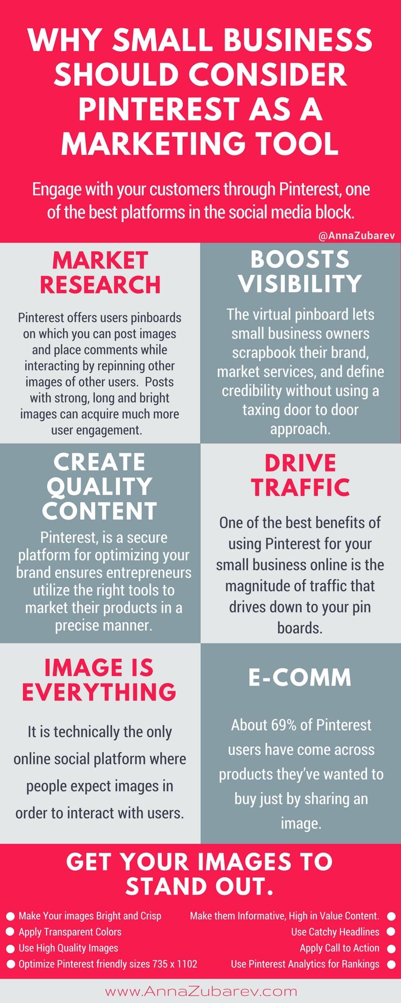 Why Small Business Should Consider Pinterest as a Marketing Tool. via @annazubarev