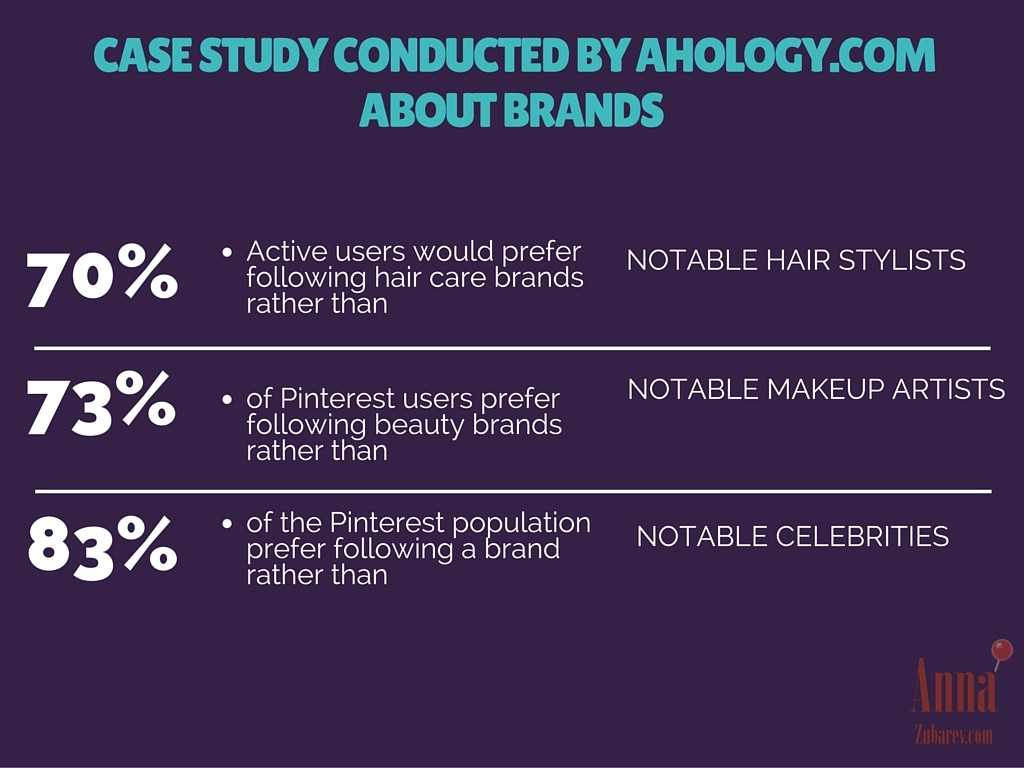 ahalogy case study