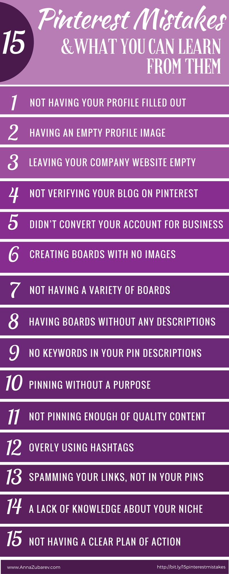 15 Pinterest Mistakes and What You Can Learn From Them via @annazubarev
