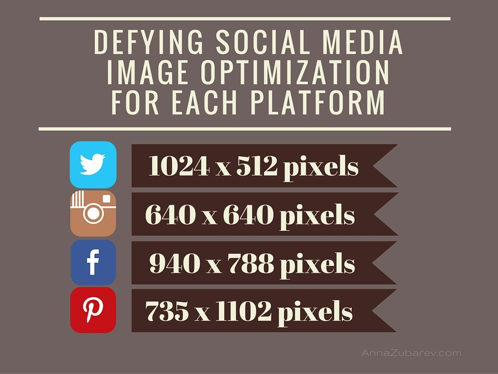 Quick-Start Strategies On The Effortless Way For Social Media Image Optimization. via @annazubarev